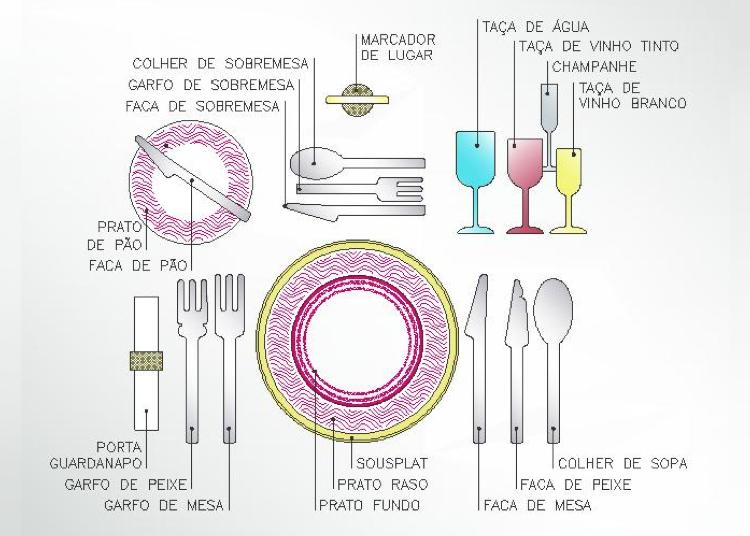 Lugar de cada utensilio na mesa - 5 dicas para uma anfitriã de primeira viagem - Ilhabela.com.br